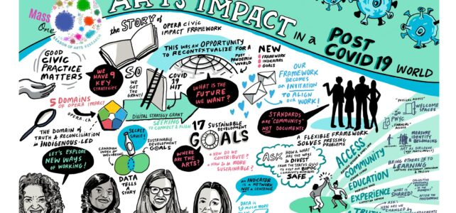 Mass One Study Date: Civic Impact Frameworks